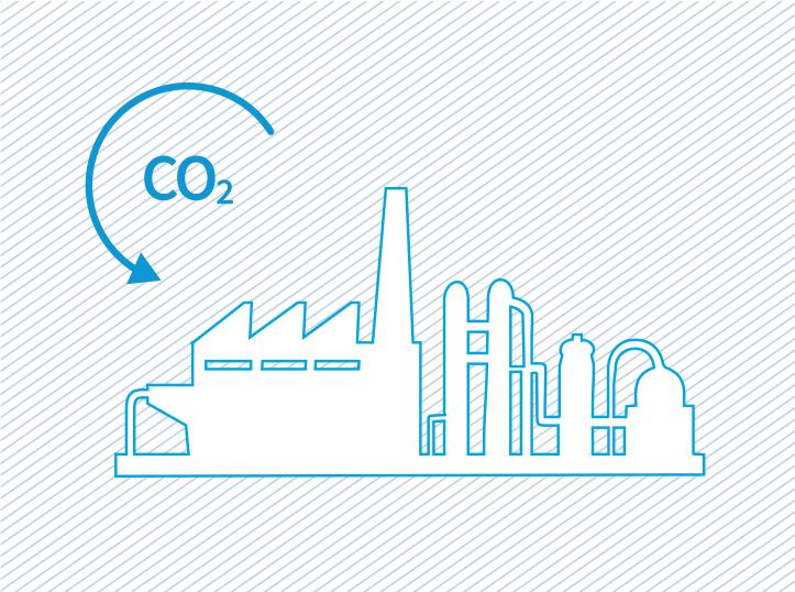 Carbon Capture and Separation